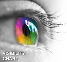 VISIBILITY CHART